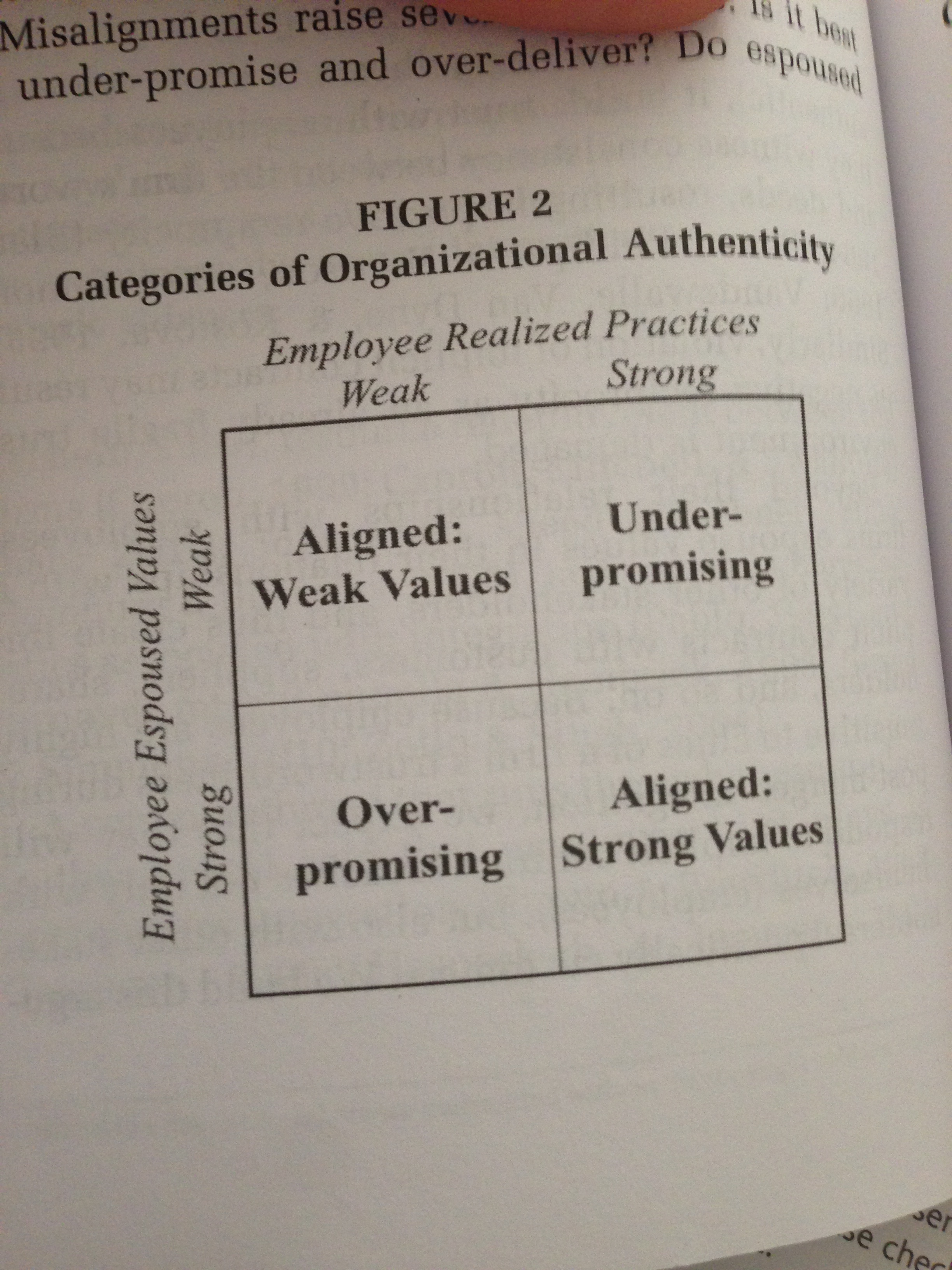 "From ""Walking the Talk"" Cording, Harrison, Hoskisson, Jonsen (2014), Academy of Management Perspectives"